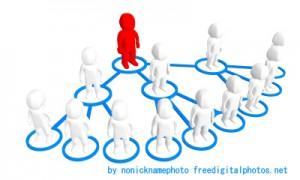 ネットワークビジネス図